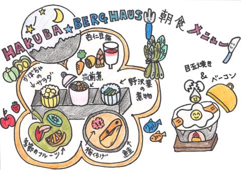 2019朝食パターン