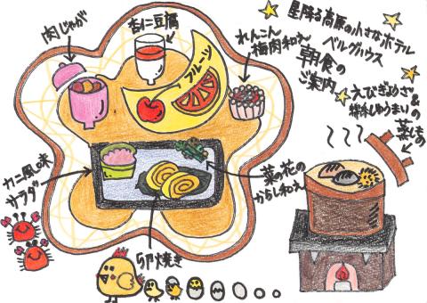朝食パターン